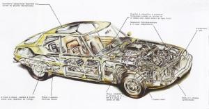 Secciones o vista interior  Cutaways    COCHES CLASICOS DE HOY