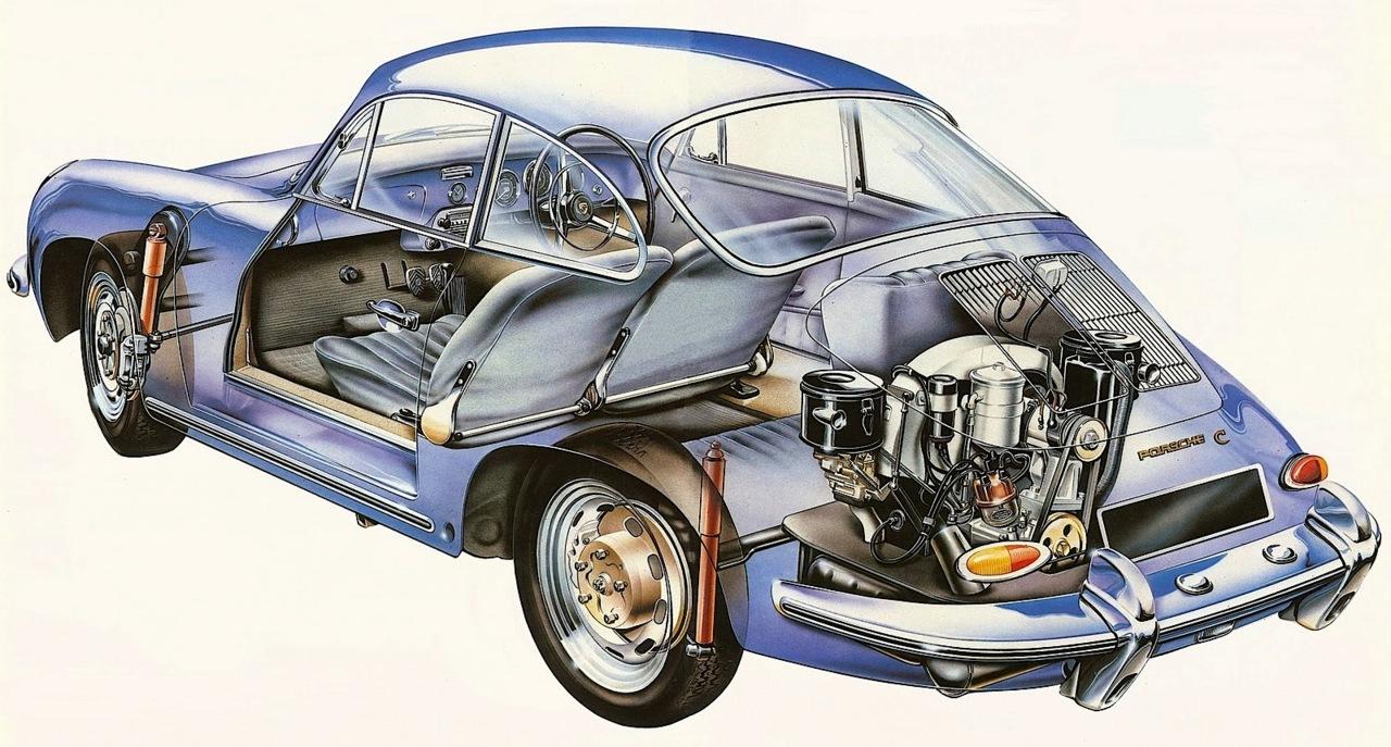 Porsche 356c Coches Clasicos De Hoy