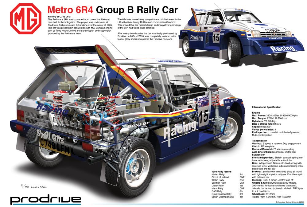 Metro 6r4 Group B Rally Car Coches Clasicos De Hoy