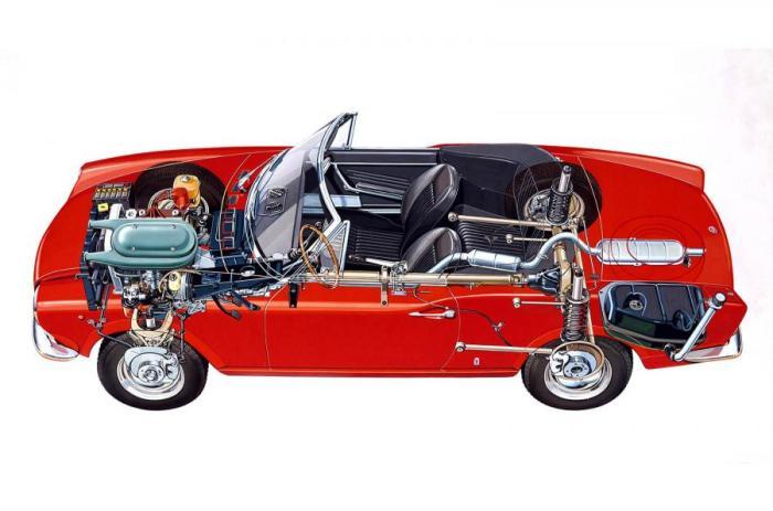 1969-79-sport-spider-0005